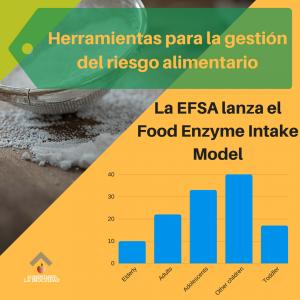 La EFSA lanza el Food Enzyme Intake Model
