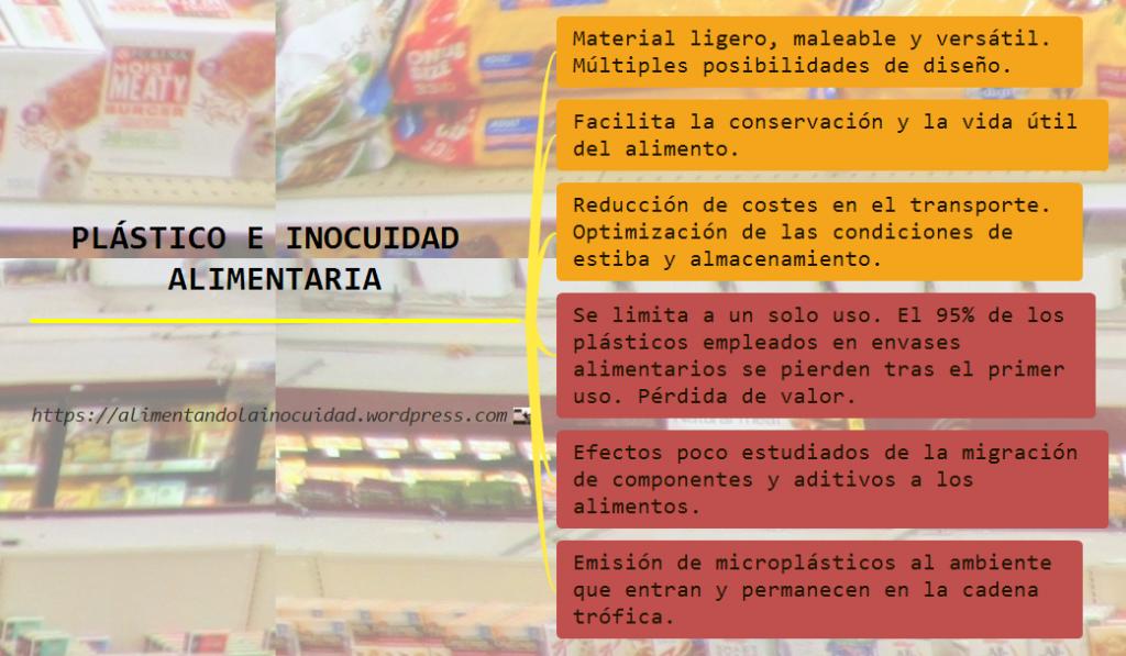 Plástico e inocuidad alimentaria