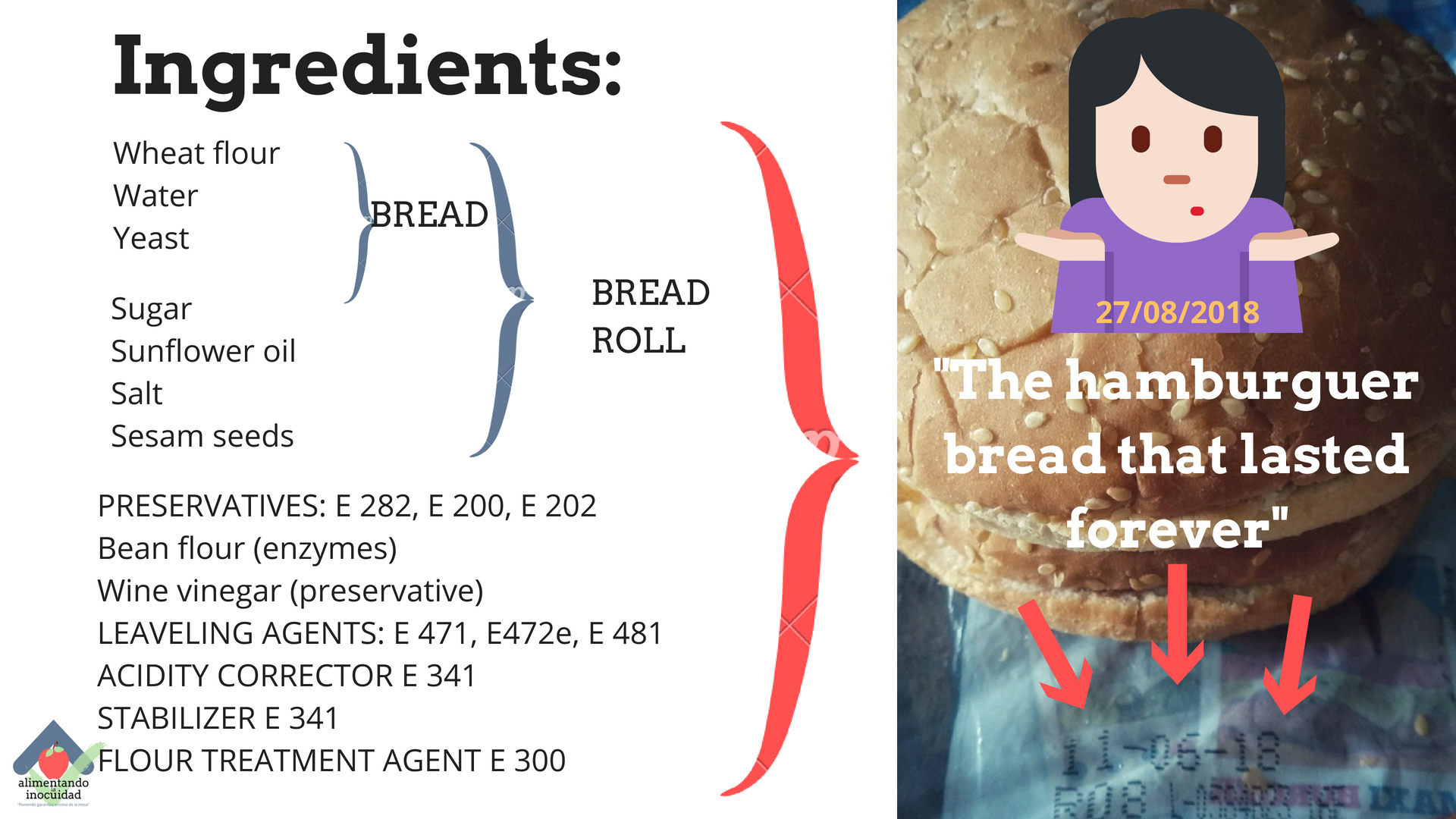 Bread additives.