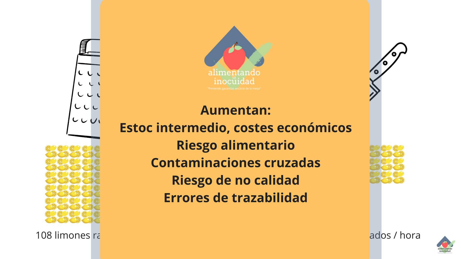 Lean manufacturing e industria alimentaria. (I)