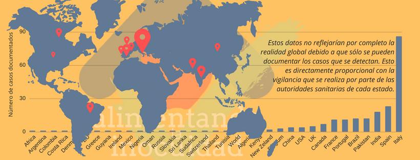 Incidencia del fraude alimentario por países 2017-2018. Fuente: Centro de Conocimiento sobre el Fraude Alimentario y la Calidad de los Alimentos. Comisión Europea.